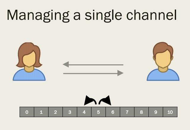 SingleChannel